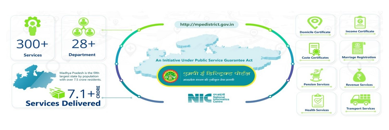 MP E-District Portal